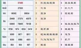 Lô tô phân tích kqxsmb ngày 19/03 siêu chính xác