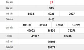 Soi cầu nhận định kết quả xổ số bình định ngày 08/08 tỷ lệ trúng rất cao