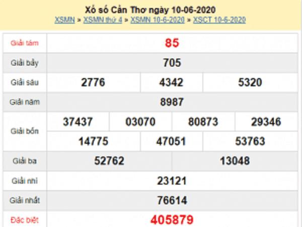 Tổng hợp KQXSCT- Dự đoán xổ số cần thơ ngày 17/06 chuẩn xác