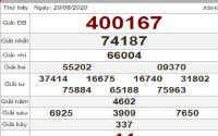 Bảng KQXSHCM- Dự đoán xổ số hồ chí minh ngày 22/06 chuẩn