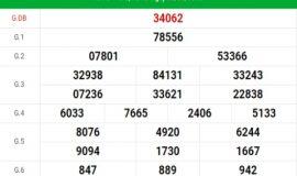 Bảng KQXSMB-Nhận định xổ số miền bắc ngày 24/06 chuẩn xác