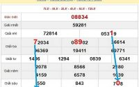 Bảng KQXSMB- Nhận định xổ số miền bắc ngày 20/07 chuẩn xác