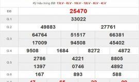 Bảng KQXSMB-Phân tích xổ số miền bắc ngày 07/07 tỷ lệ trúng cao