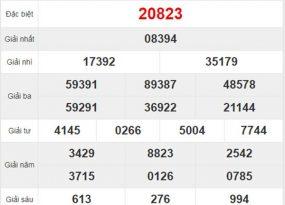 Dự đoán XSMB ngày 6/10/2020 chốt lô VIP miền Bắc thứ 3