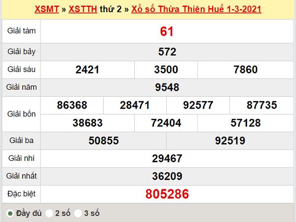 Thống kê XSTTH 8/3/2021