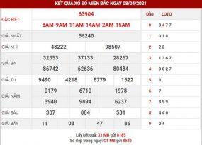 Soi cầu XSMB ngày 9/4/2021 - Soi cầu kết quả XSMB thứ 6
