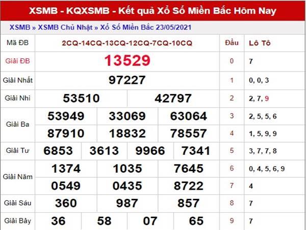 Dự đoán kết quả XSMB thứ 2 ngày 24/5/2021
