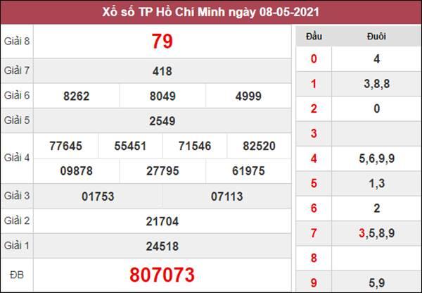 Thống kê XSHCM 10/5/2021 chốt bạch thủ lô cùng cao thủ