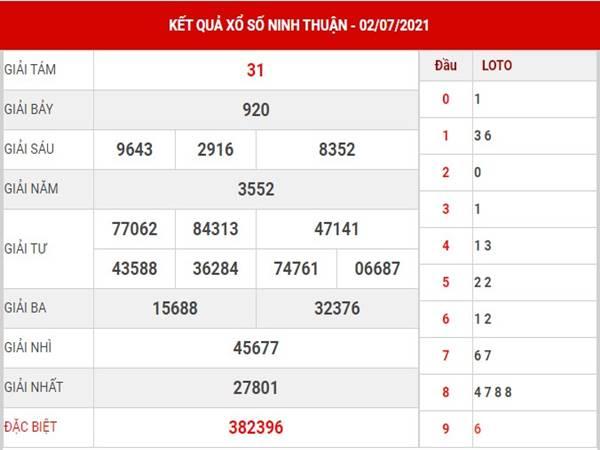 Dự đoán xổ số Ninh Thuận thứ 6 ngày 9/7/2021