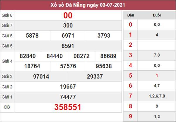 Dự đoán XSDNG 7/7/2021 thứ 4 chốt cầu lô số đẹp siêu chuẩn