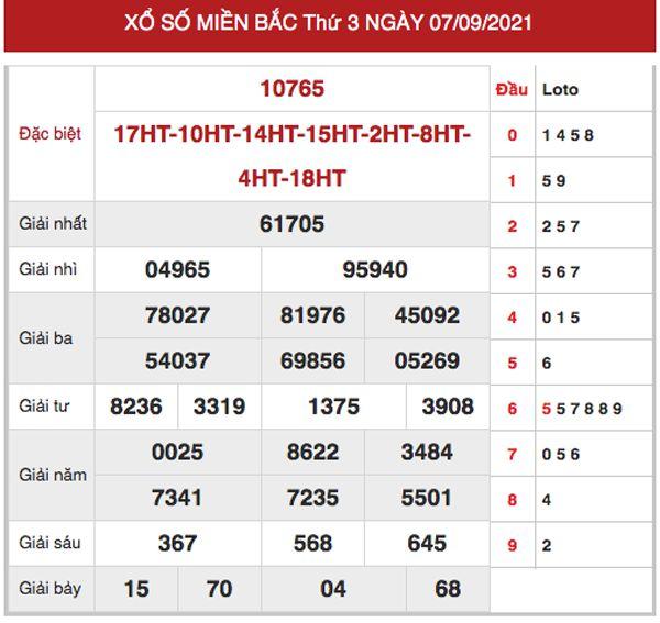 Nhận định SXMB 8/9/2021 chốt đầu đuôi giải đặc biệt